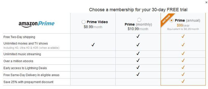 Amazon prime plans