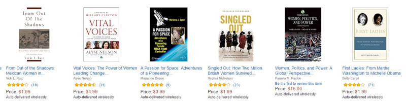 Amazon kindle international women's day